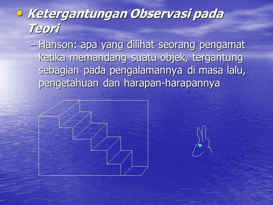 Ketergantungan Observasi pada Teori