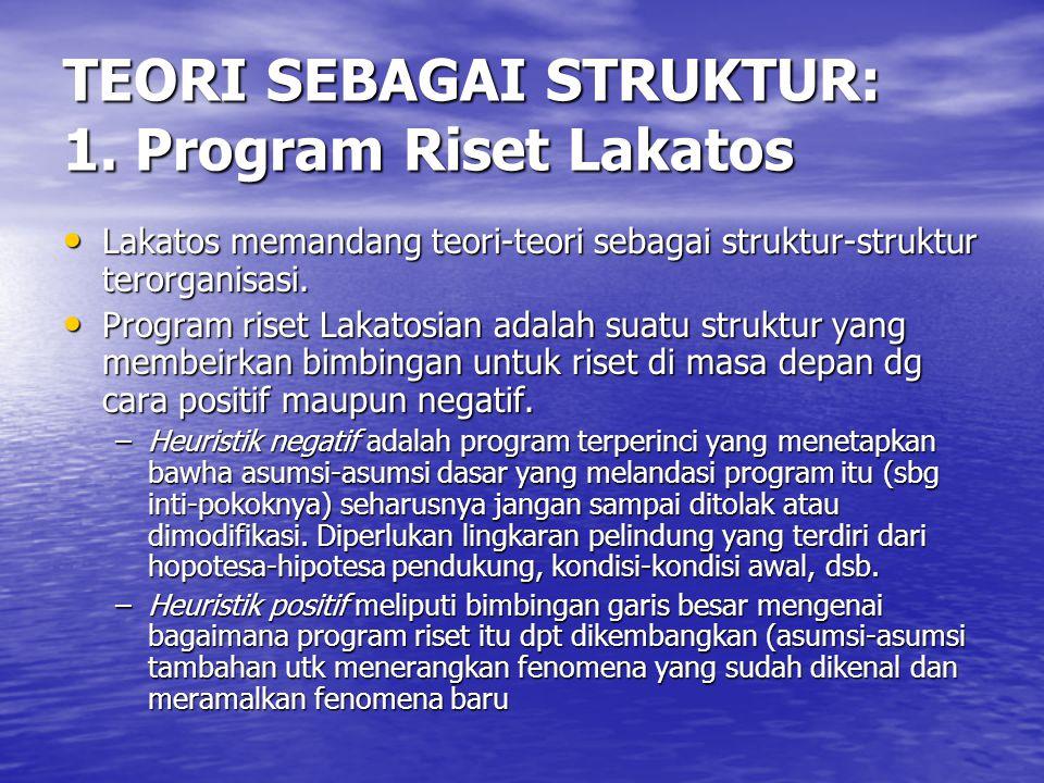 TEORI SEBAGAI STRUKTUR: 1. Program Riset Lakatos