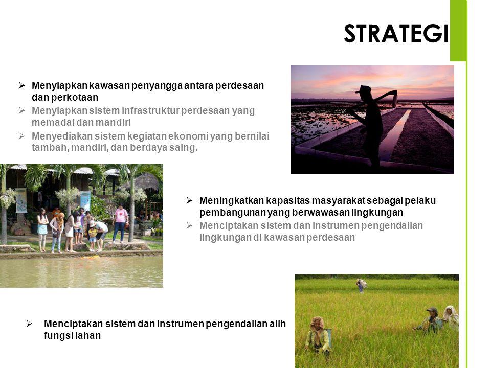 STRATEGI Menyiapkan kawasan penyangga antara perdesaan dan perkotaan