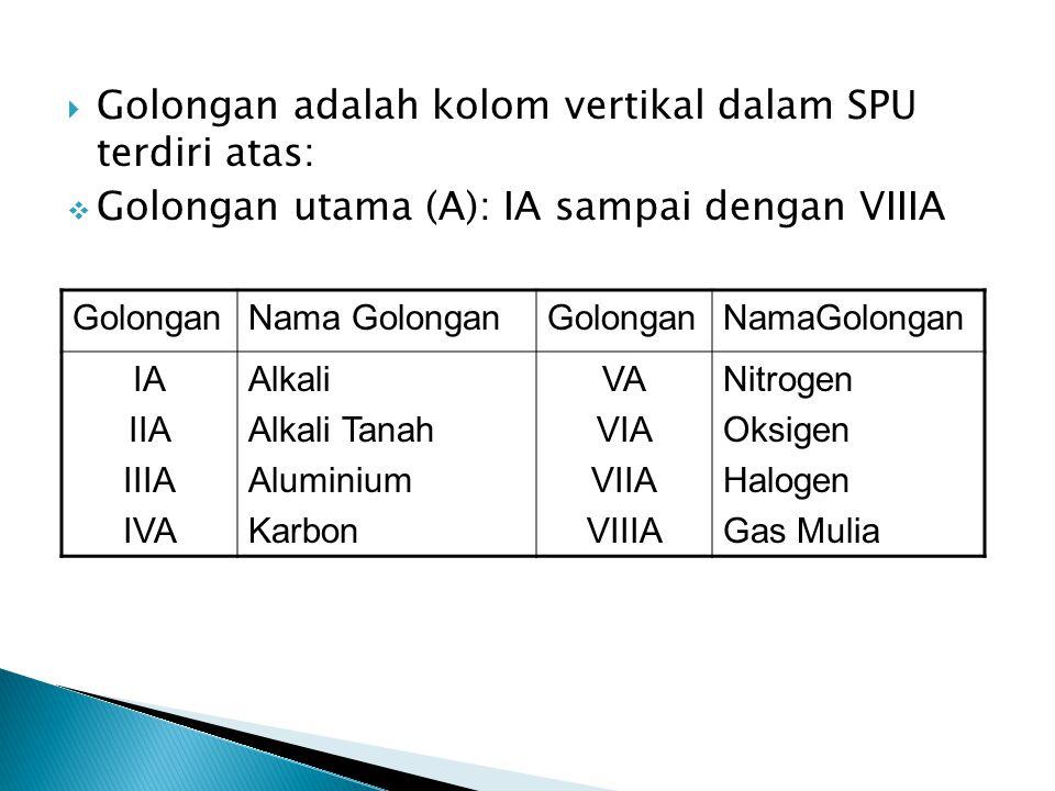 Golongan adalah kolom vertikal dalam SPU terdiri atas: