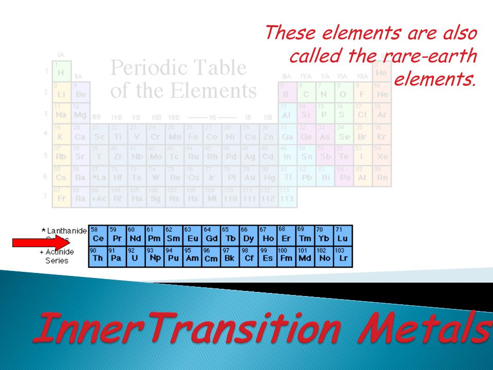 InnerTransition Metals