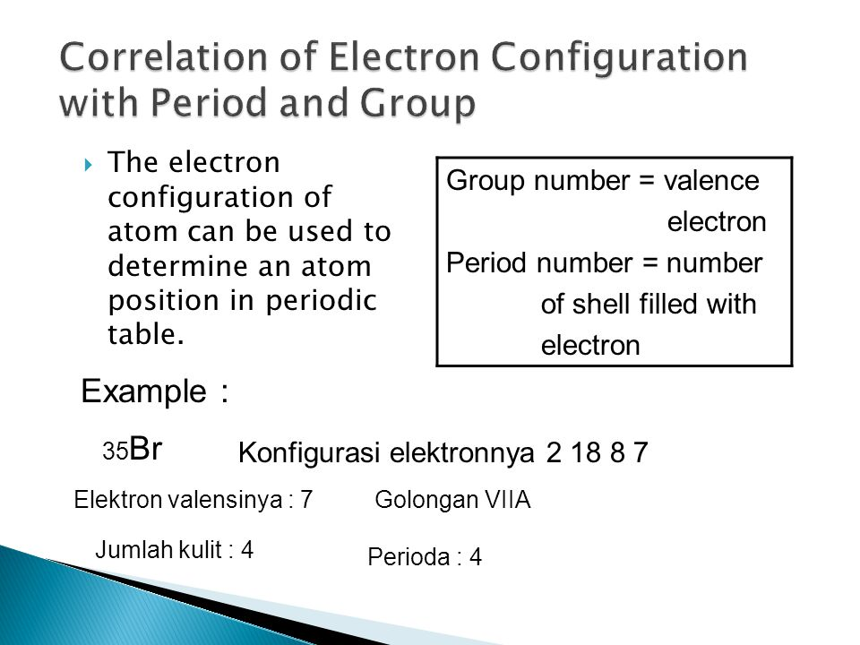 Correlation of Electron Configuration with Period and Group
