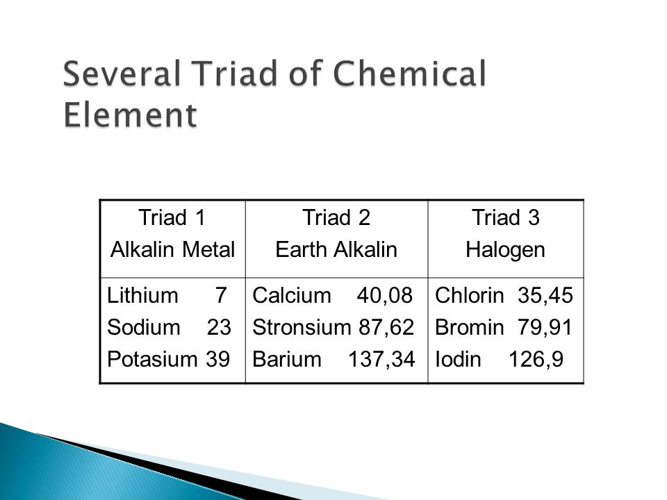 Several Triad of Chemical Element