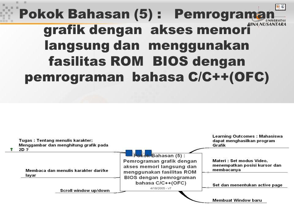 Pokok Bahasan (5) : Pemrograman grafik dengan akses memori langsung dan menggunakan fasilitas ROM BIOS dengan pemrograman bahasa C/C++(OFC)