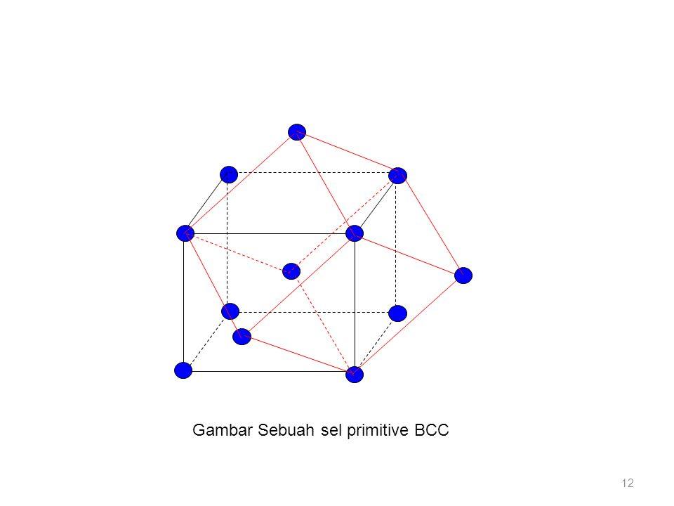 Gambar Sebuah sel primitive BCC
