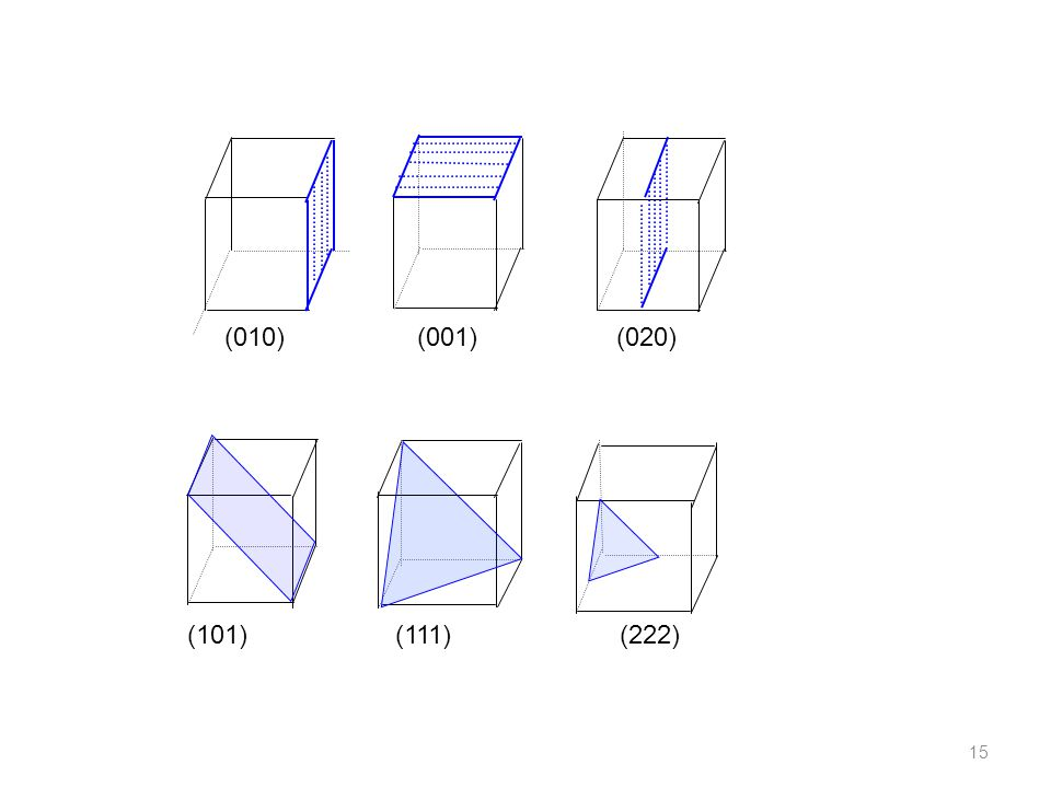 (010) (001) (020) (101) (111) (222)