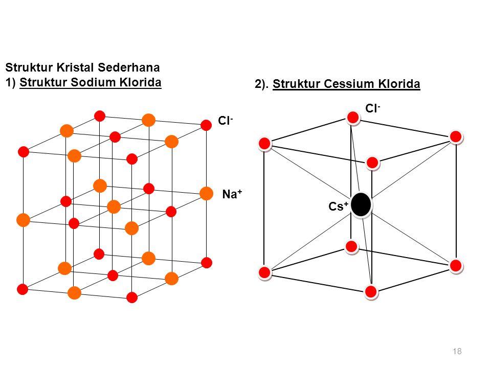 Struktur Kristal Sederhana