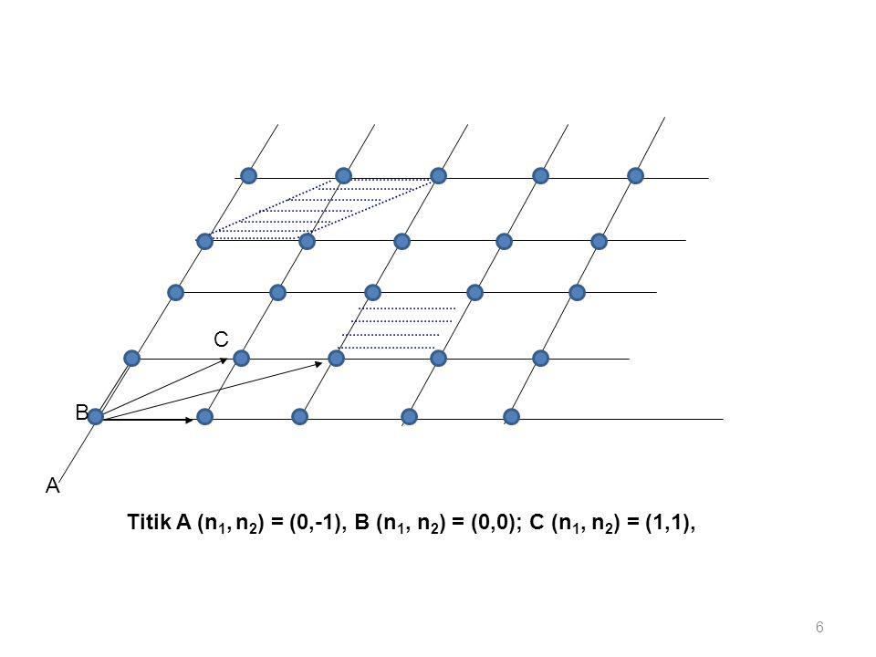 C B A Titik A (n1, n2) = (0,-1), B (n1, n2) = (0,0); C (n1, n2) = (1,1),