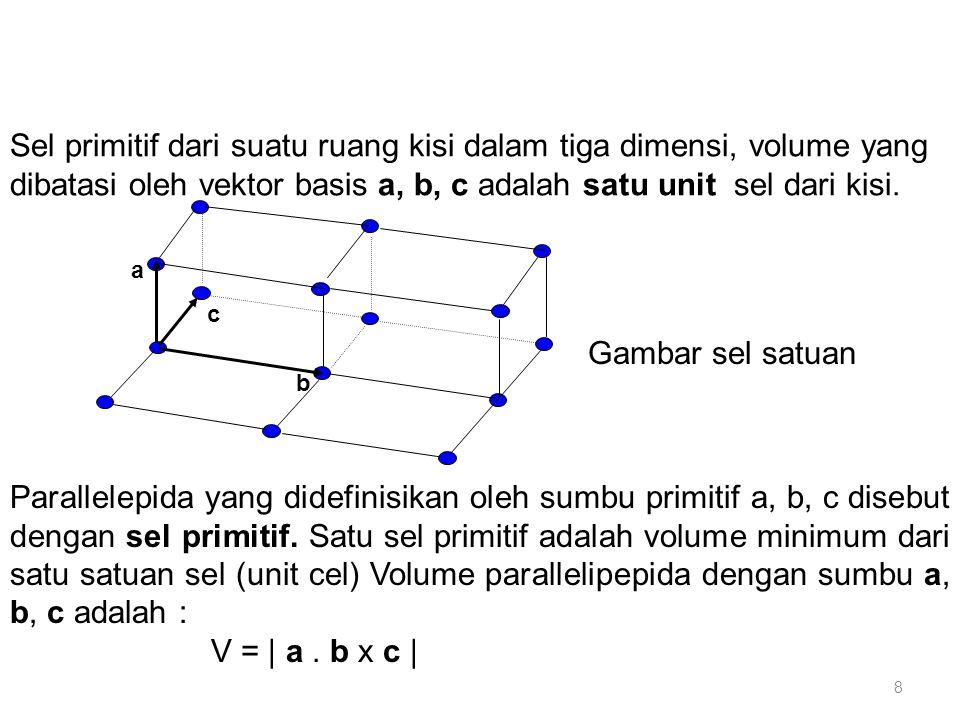 Sel primitif dari suatu ruang kisi dalam tiga dimensi, volume yang dibatasi oleh vektor basis a, b, c adalah satu unit sel dari kisi.