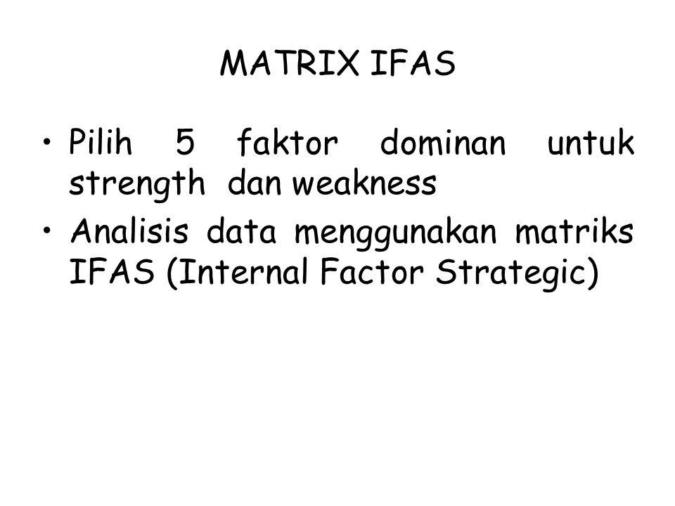 MATRIX IFAS Pilih 5 faktor dominan untuk strength dan weakness.