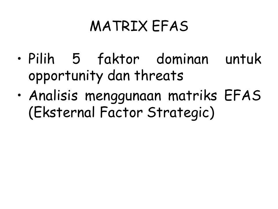 MATRIX EFAS Pilih 5 faktor dominan untuk opportunity dan threats.
