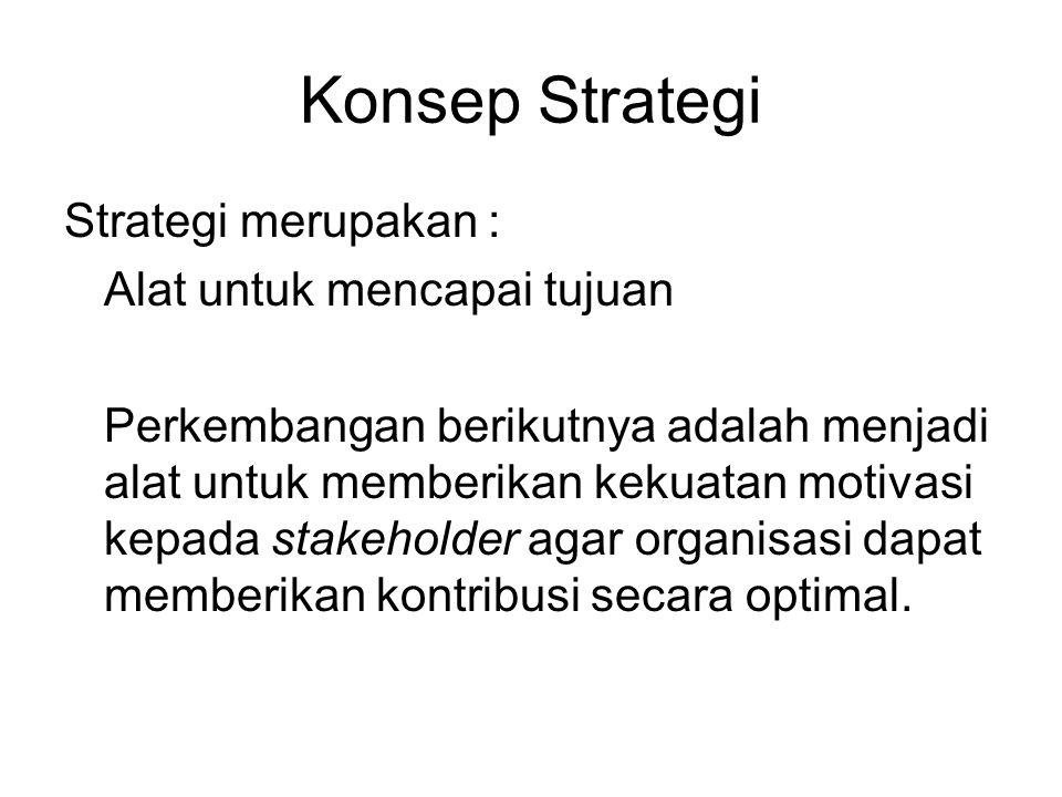 Konsep Strategi Strategi merupakan : Alat untuk mencapai tujuan
