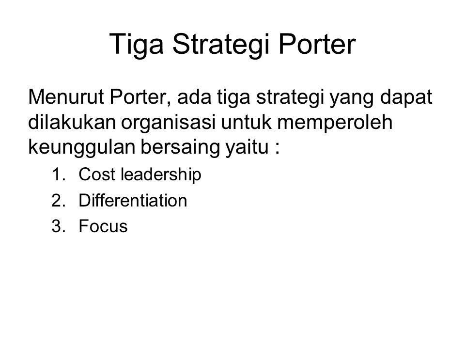 Tiga Strategi Porter Menurut Porter, ada tiga strategi yang dapat dilakukan organisasi untuk memperoleh keunggulan bersaing yaitu :