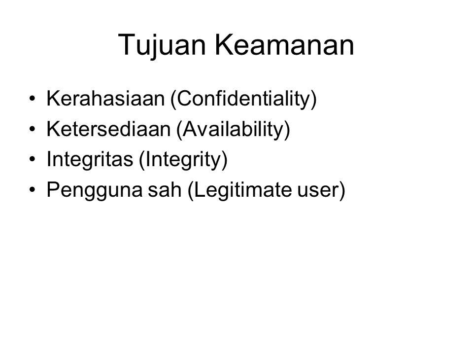 Tujuan Keamanan Kerahasiaan (Confidentiality)