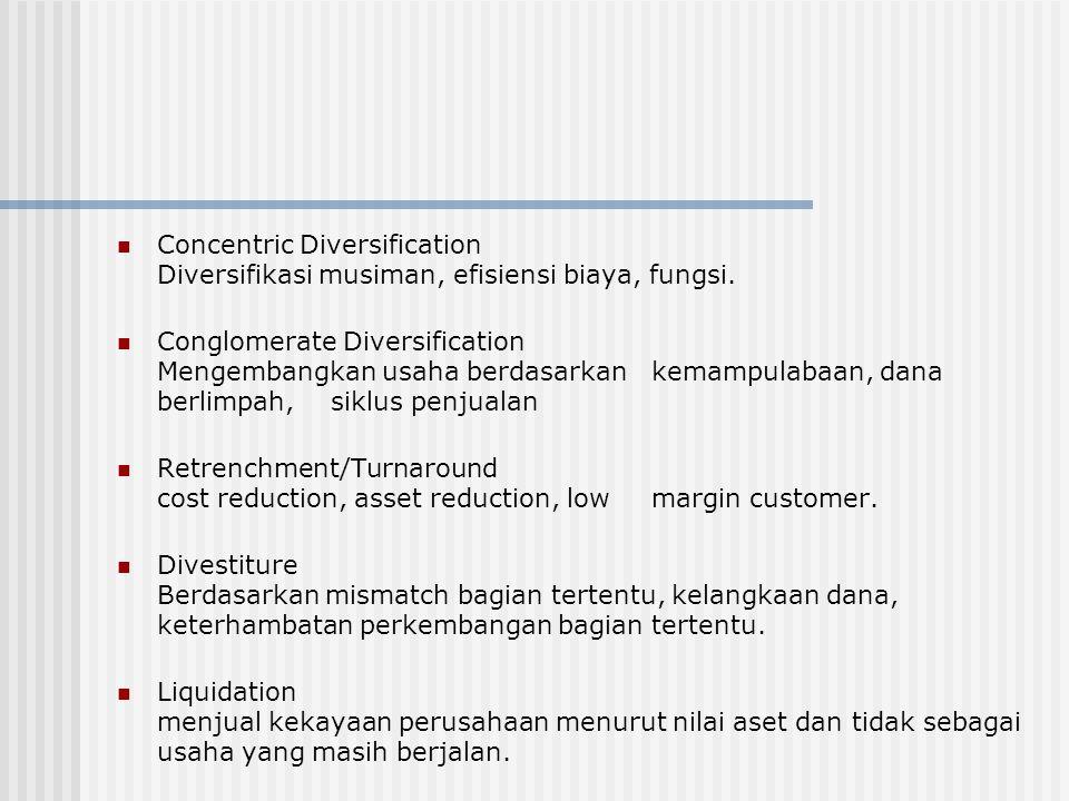 Concentric Diversification Diversifikasi musiman, efisiensi biaya, fungsi.