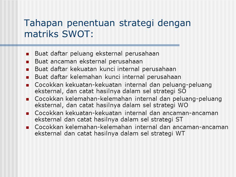 Tahapan penentuan strategi dengan matriks SWOT: