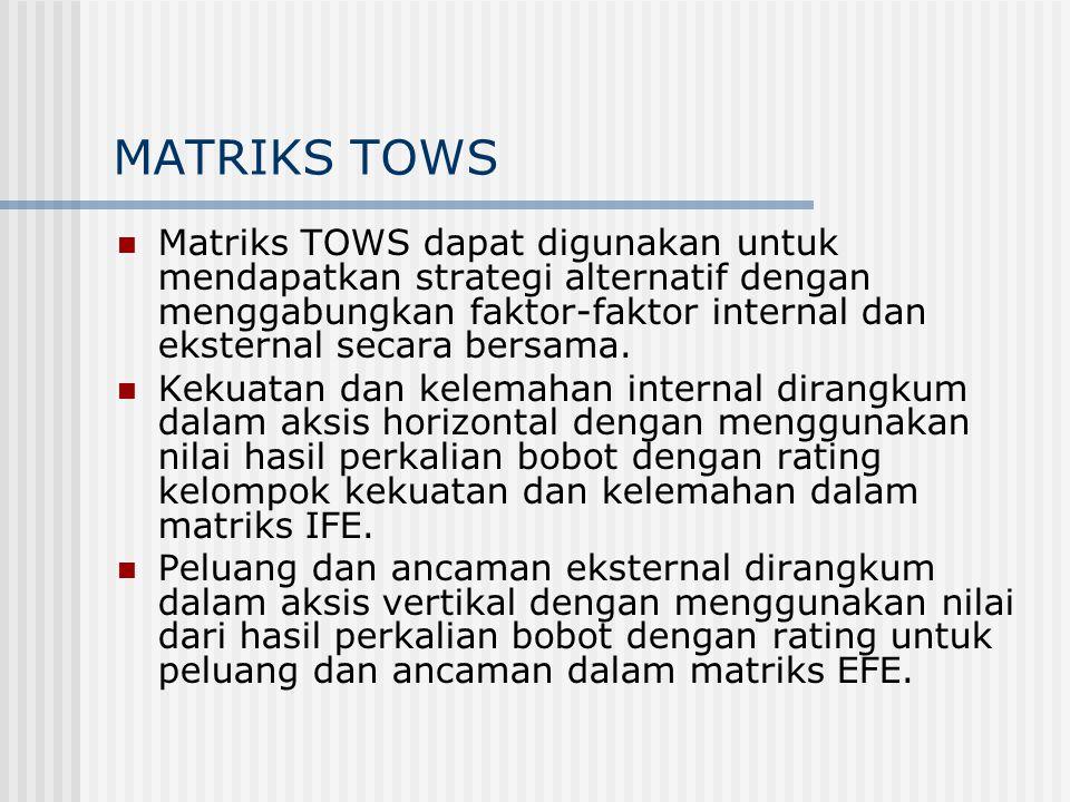 MATRIKS TOWS