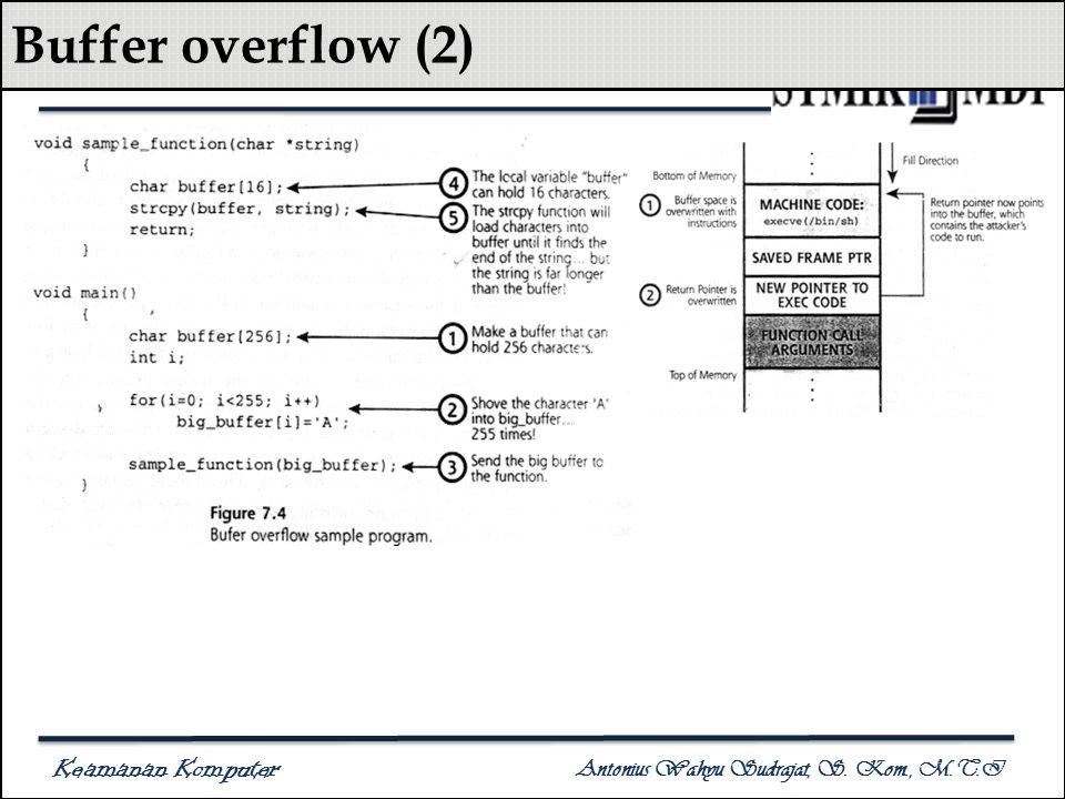 Buffer overflow (2)