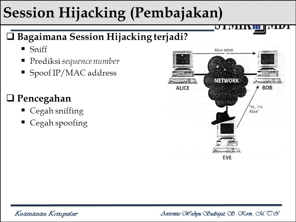 Session Hijacking (Pembajakan)