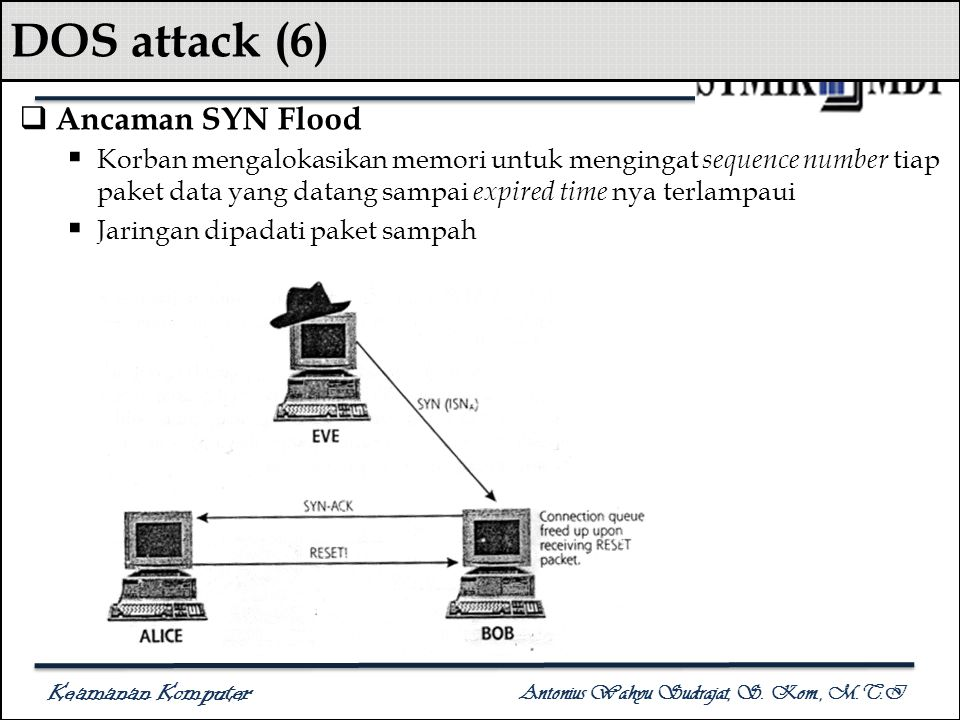 DOS attack (6) Ancaman SYN Flood
