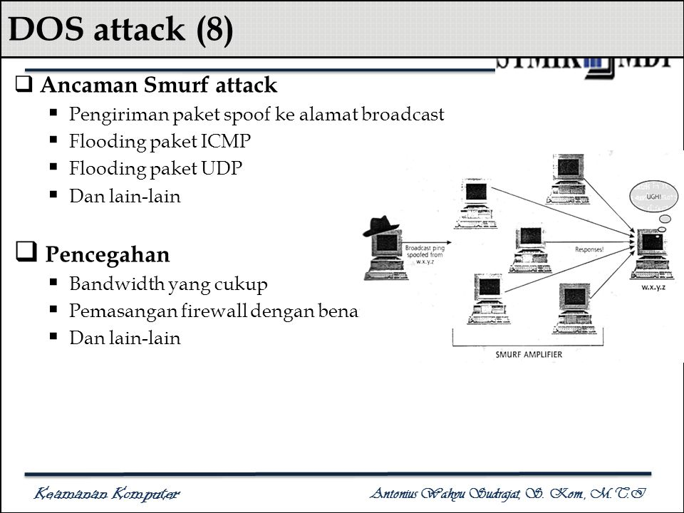 DOS attack (8) Ancaman Smurf attack Pencegahan