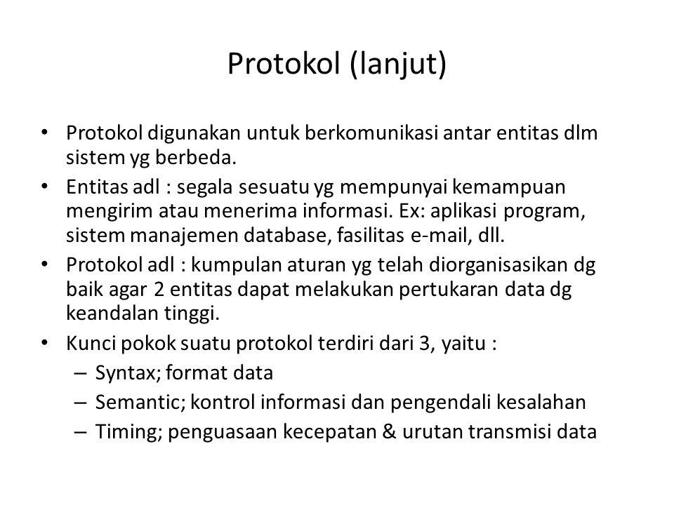 Protokol (lanjut) Protokol digunakan untuk berkomunikasi antar entitas dlm sistem yg berbeda.