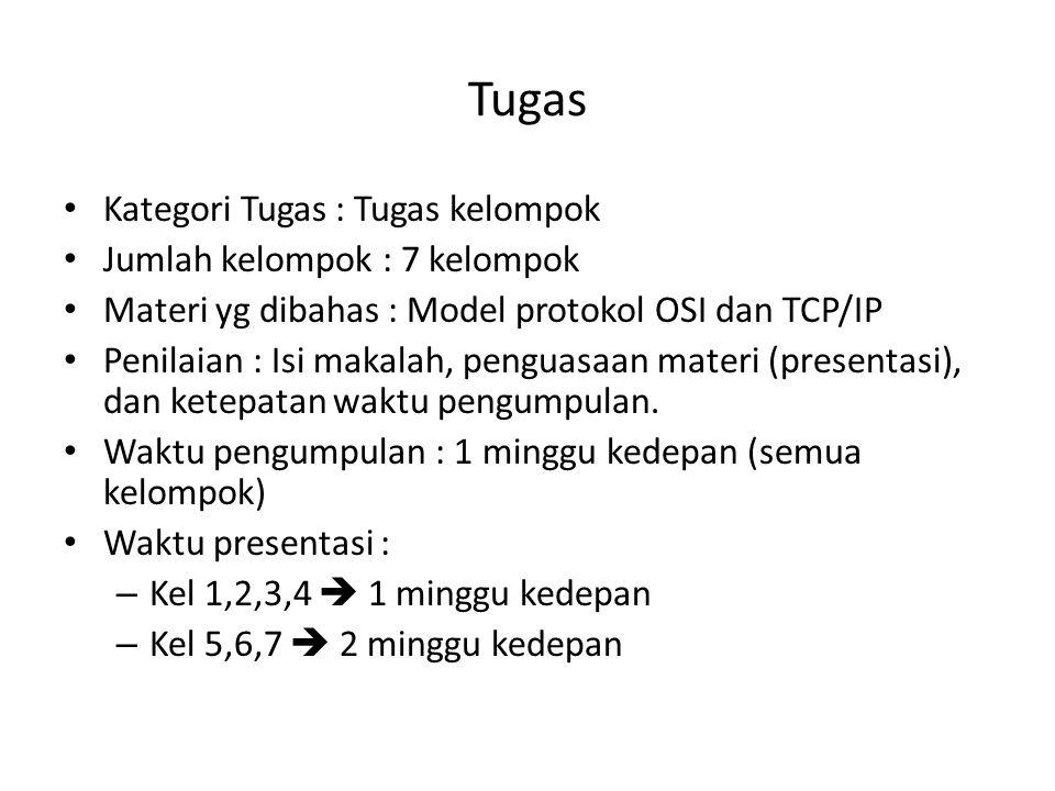 Tugas Kategori Tugas : Tugas kelompok Jumlah kelompok : 7 kelompok