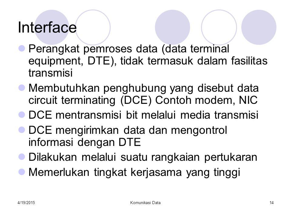 Interface Perangkat pemroses data (data terminal equipment, DTE), tidak termasuk dalam fasilitas transmisi.