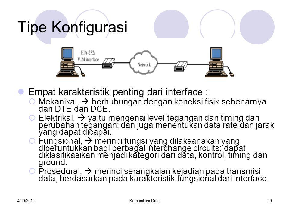 Tipe Konfigurasi Empat karakteristik penting dari interface :