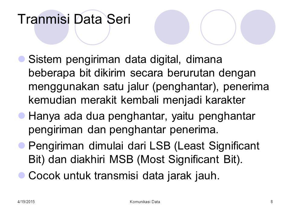 Tranmisi Data Seri