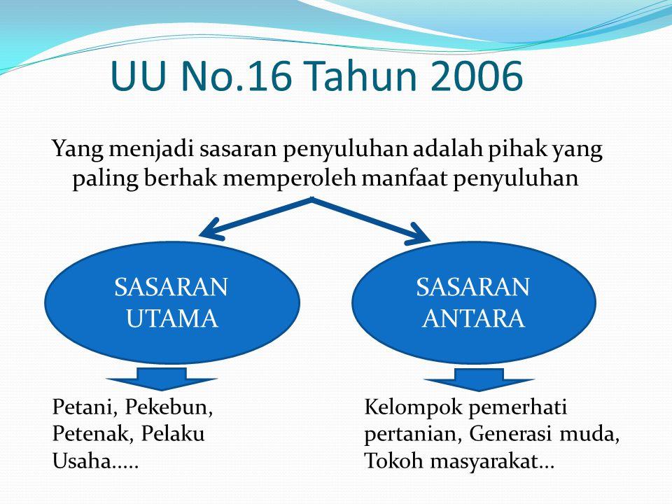 UU No.16 Tahun 2006 SASARAN UTAMA SASARAN ANTARA