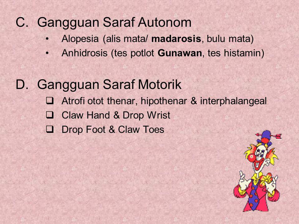 Gangguan Saraf Autonom
