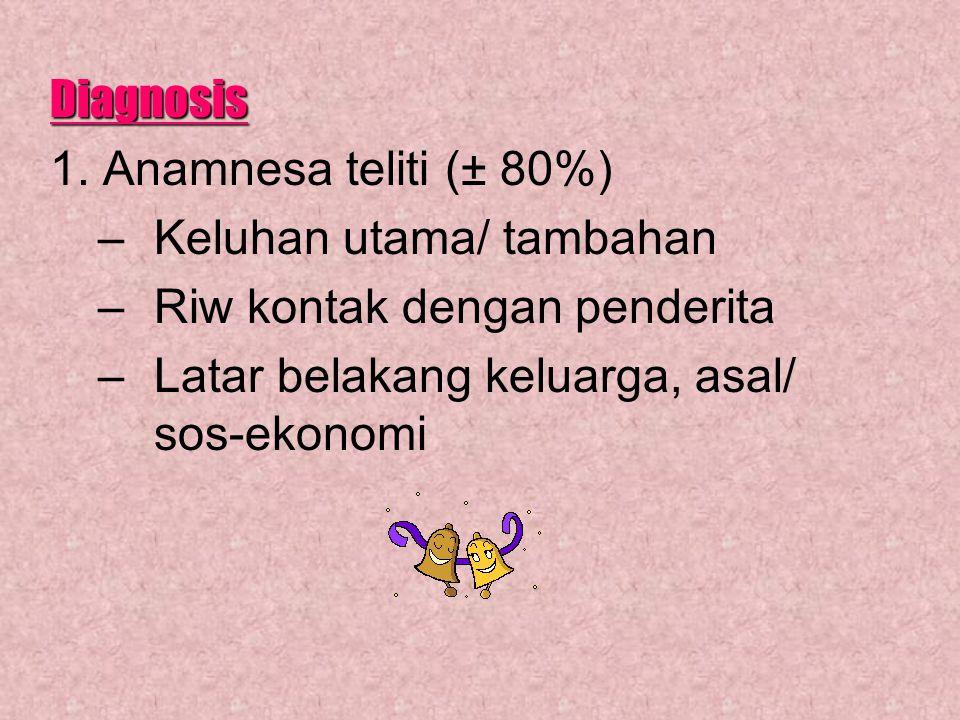 Diagnosis 1. Anamnesa teliti (± 80%) Keluhan utama/ tambahan.