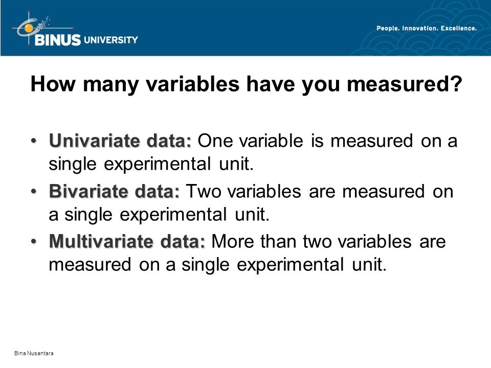How many variables have you measured