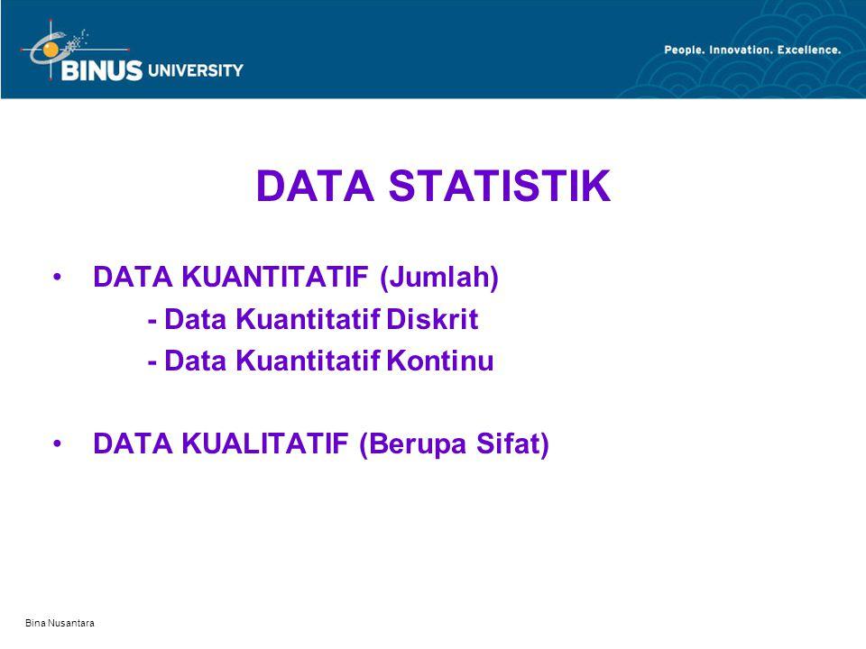 DATA STATISTIK DATA KUANTITATIF (Jumlah) - Data Kuantitatif Diskrit