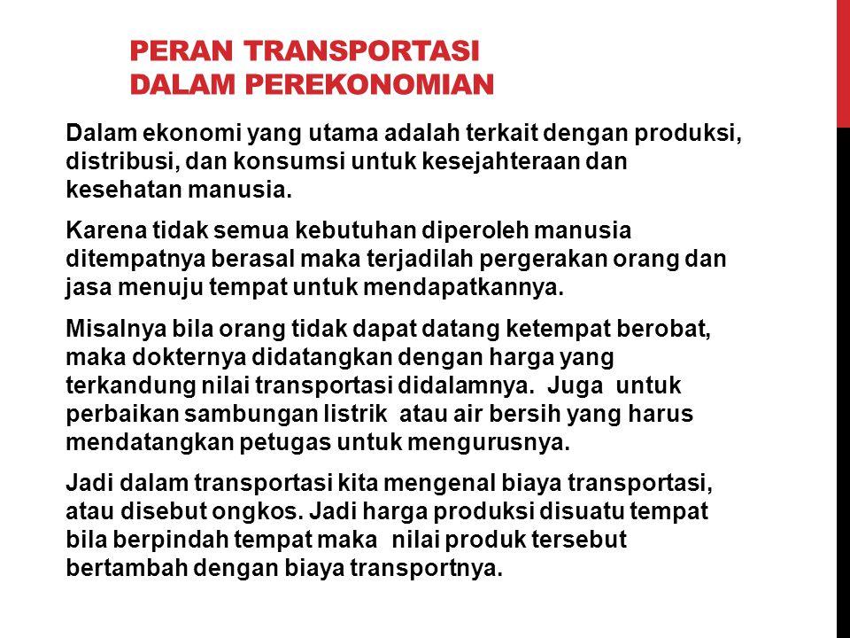 Peran transportasi dalam perekonomian