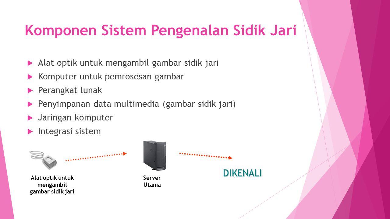 Komponen Sistem Pengenalan Sidik Jari