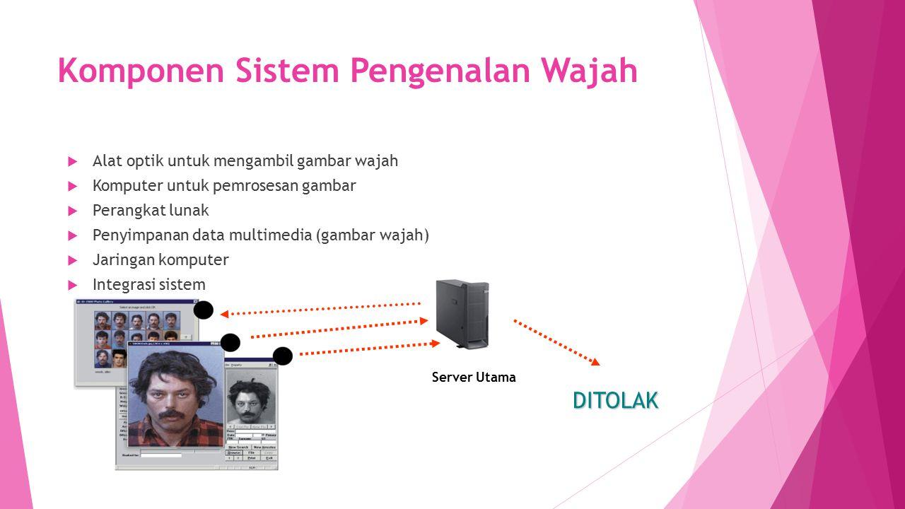 Komponen Sistem Pengenalan Wajah