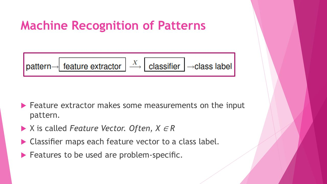 Machine Recognition of Patterns