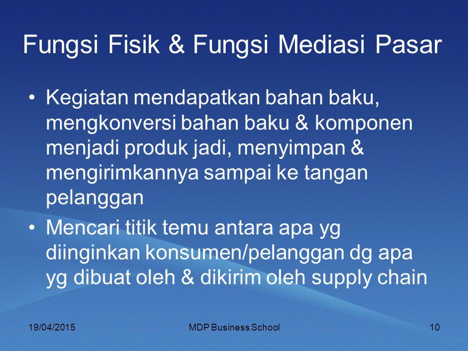 Fungsi Fisik & Fungsi Mediasi Pasar