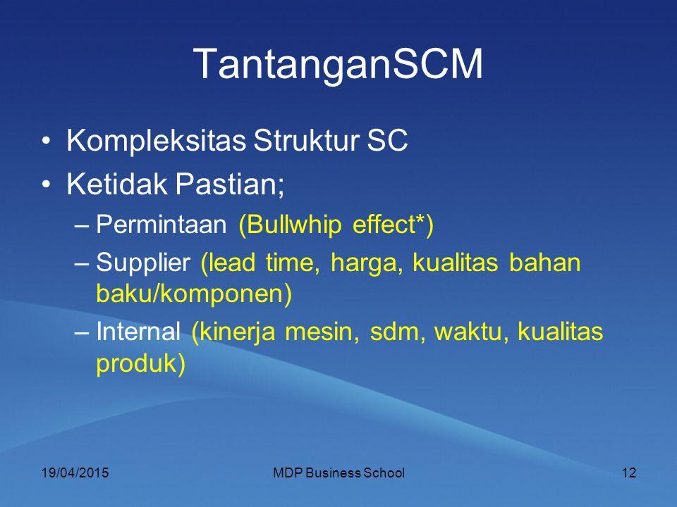 TantanganSCM Kompleksitas Struktur SC Ketidak Pastian;