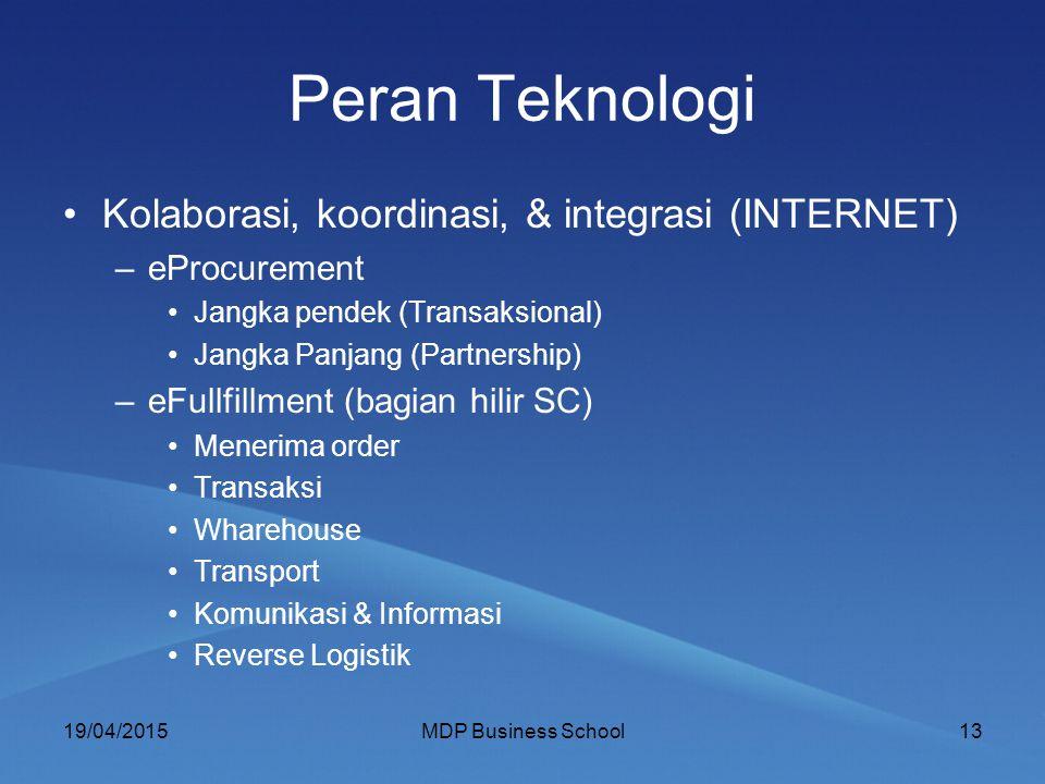 Peran Teknologi Kolaborasi, koordinasi, & integrasi (INTERNET)