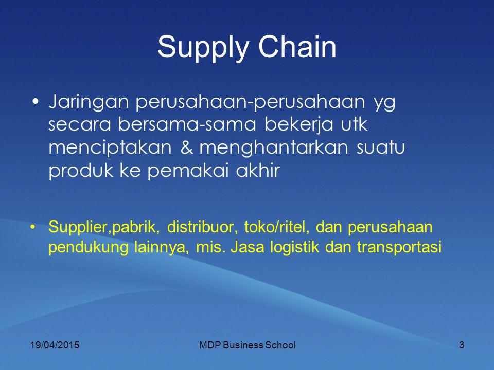 Supply Chain Jaringan perusahaan-perusahaan yg secara bersama-sama bekerja utk menciptakan & menghantarkan suatu produk ke pemakai akhir.
