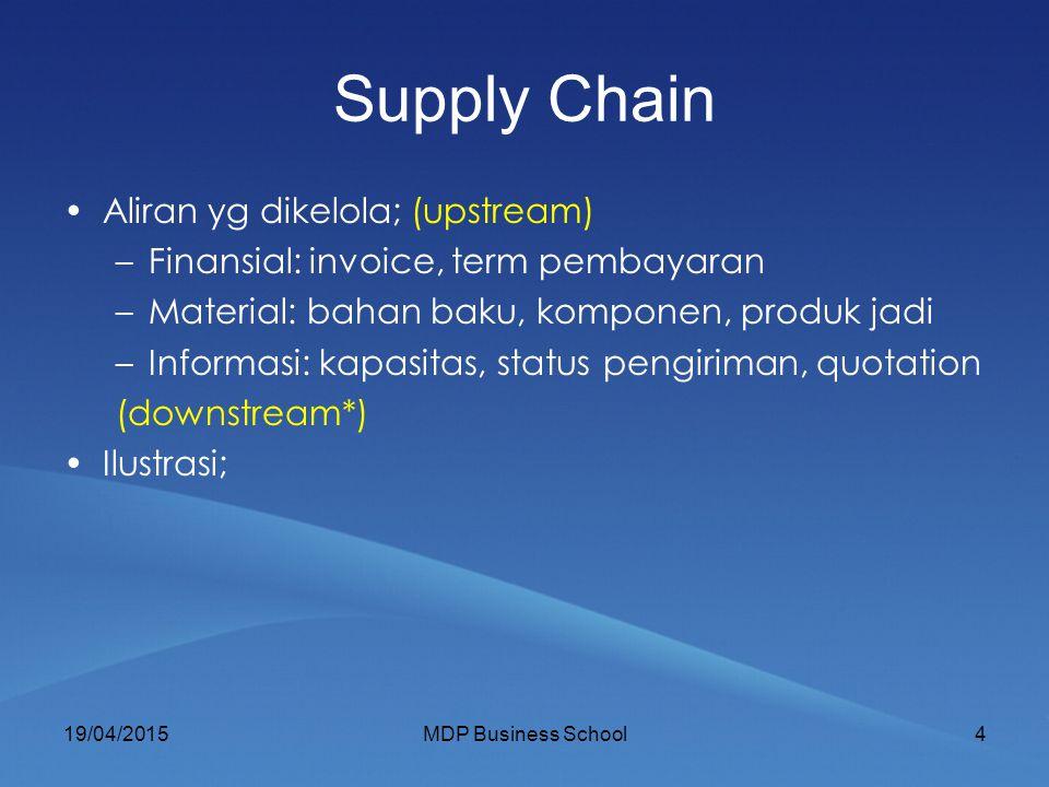 Supply Chain Aliran yg dikelola; (upstream)
