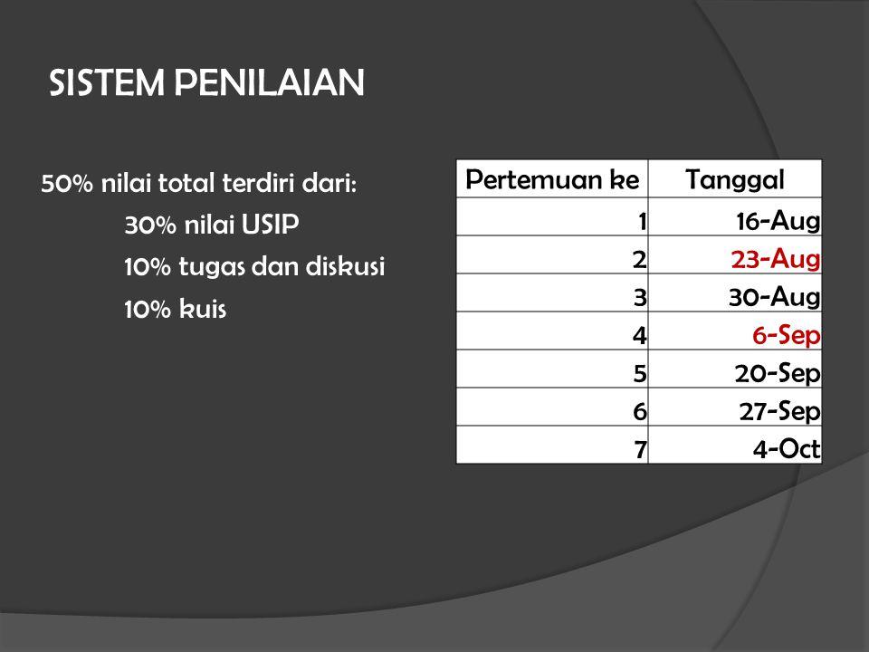 SISTEM PENILAIAN 50% nilai total terdiri dari: 30% nilai USIP 10% tugas dan diskusi 10% kuis Pertemuan ke.