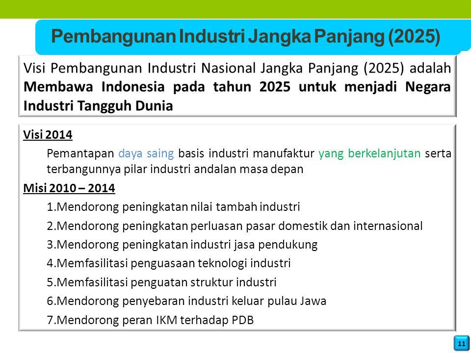 Pembangunan Industri Jangka Panjang (2025)