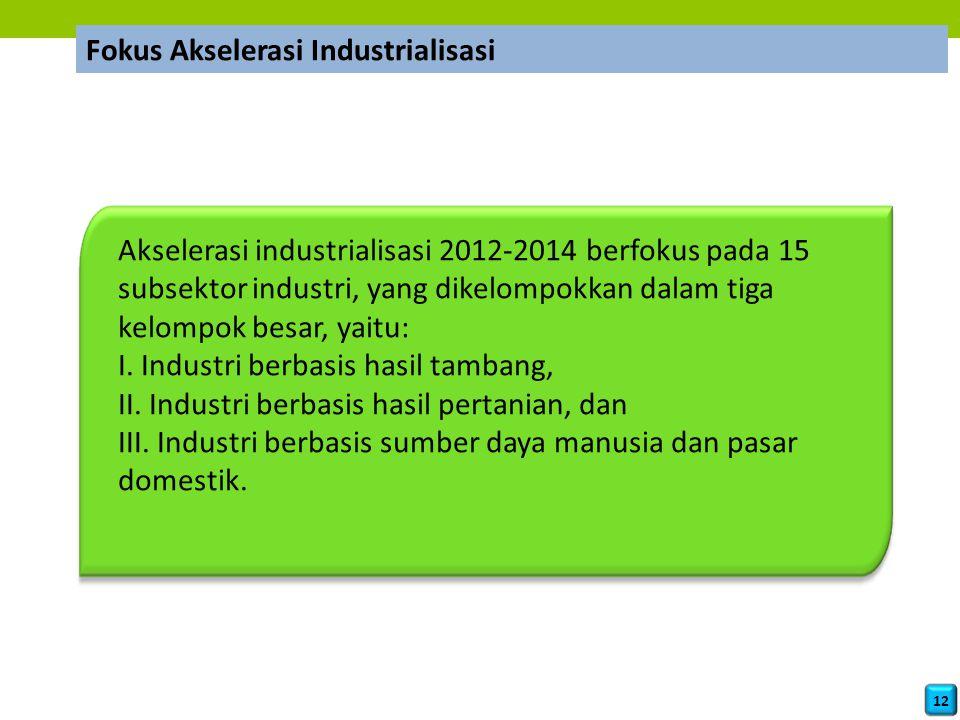 Fokus Akselerasi Industrialisasi
