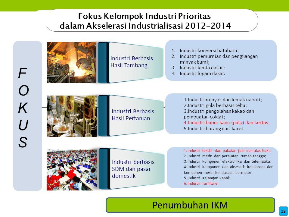 F O K U S Penumbuhan IKM Fokus Kelompok Industri Prioritas