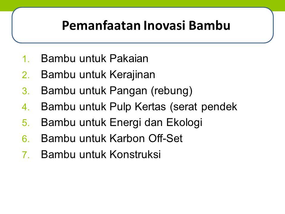Pemanfaatan Inovasi Bambu