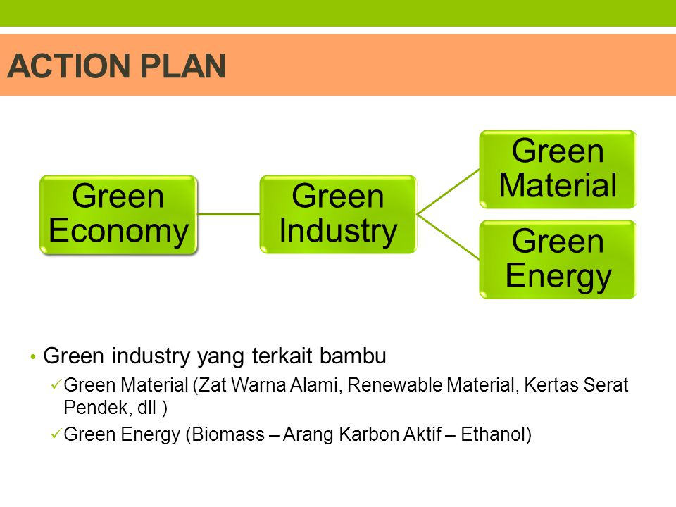 ACTION PLAN Green industry yang terkait bambu